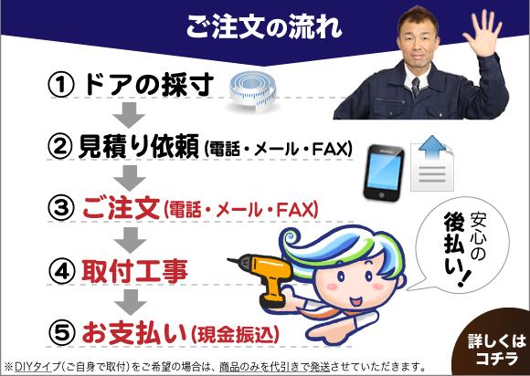 注文~取付までの流れ ご注文→サイズ確認→見積もり→施工