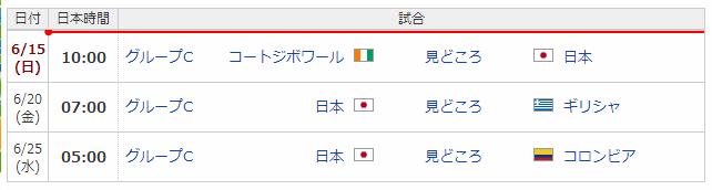 ブラジルワールドカップ日本日程